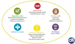 call-centrum-onstar_autokabelky