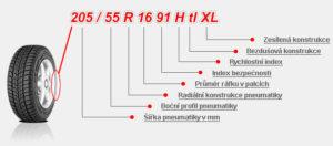 Rozměr pneumatik_infografika_autokabelky